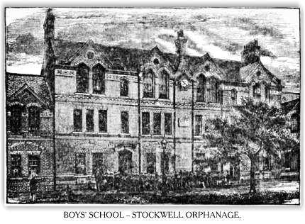 Stockwell Orphanage